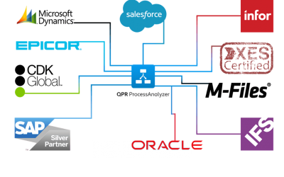 Process mining data collection is easy with QPR ProcessAnalyser