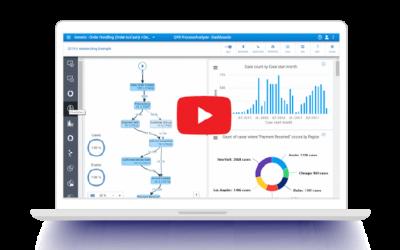 Process Discovery with QPR ProcessAnalyzer